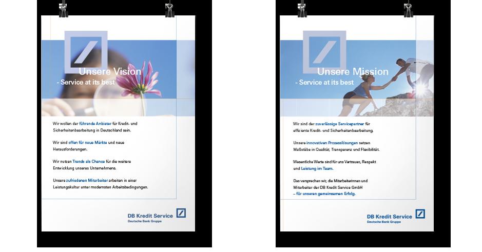 DB Kredit Service